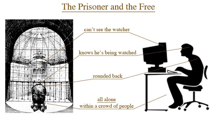 theprisonerandthefree
